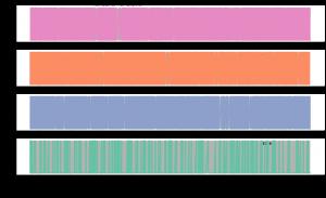 Pythonで作るIoTデータのダッシュボード(第一回)